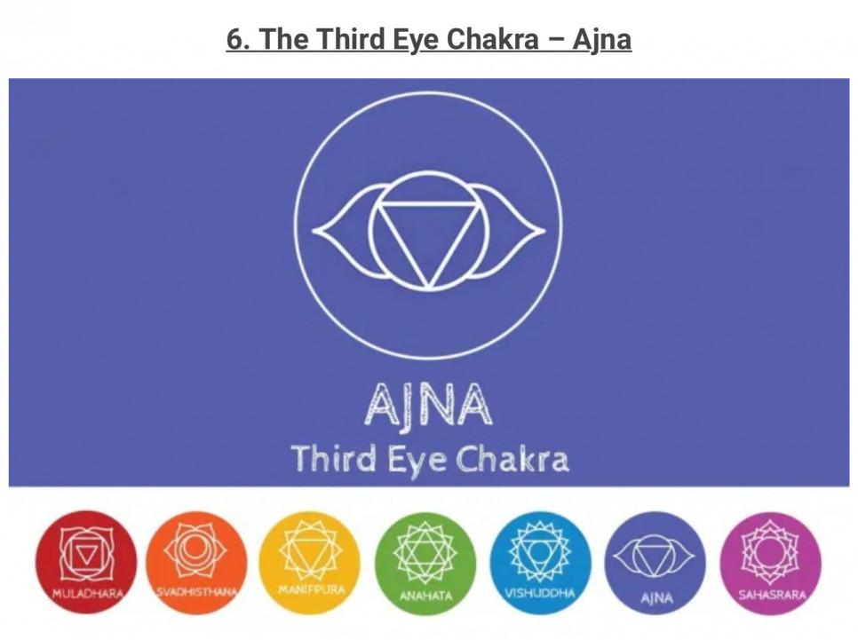 Healing the third eye chakra